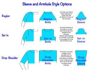 sleevestyleoptions
